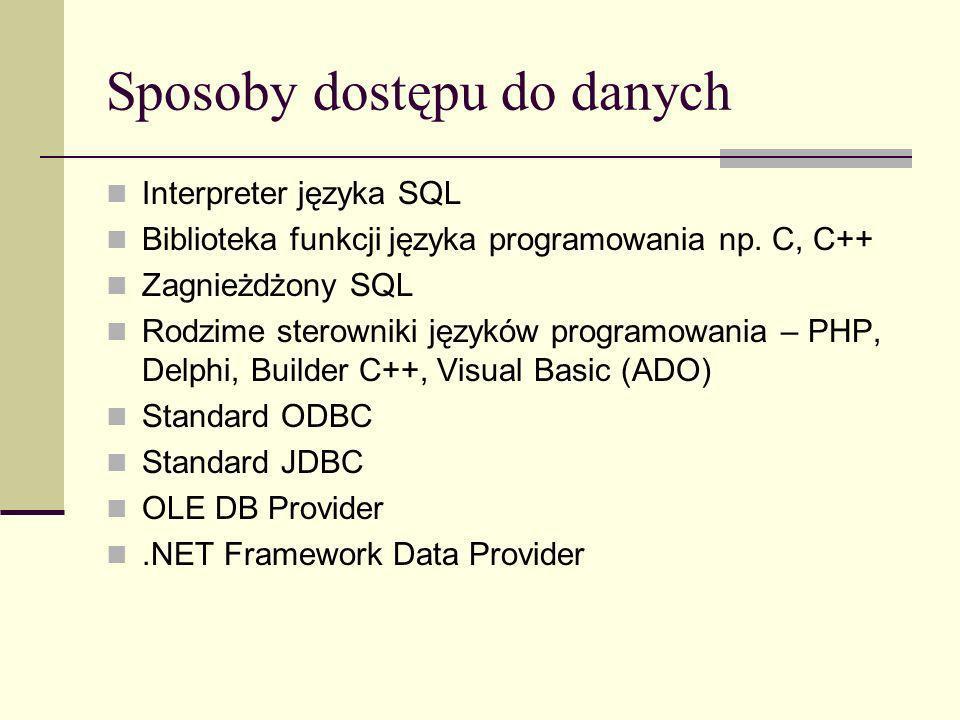 Sposoby dostępu do danych