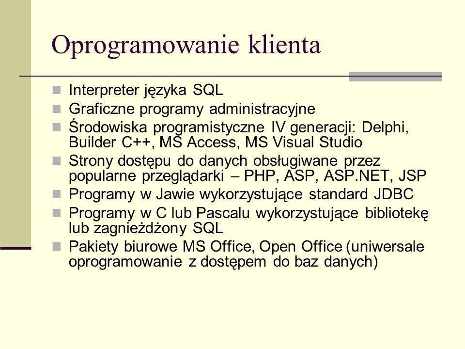 Oprogramowanie klienta