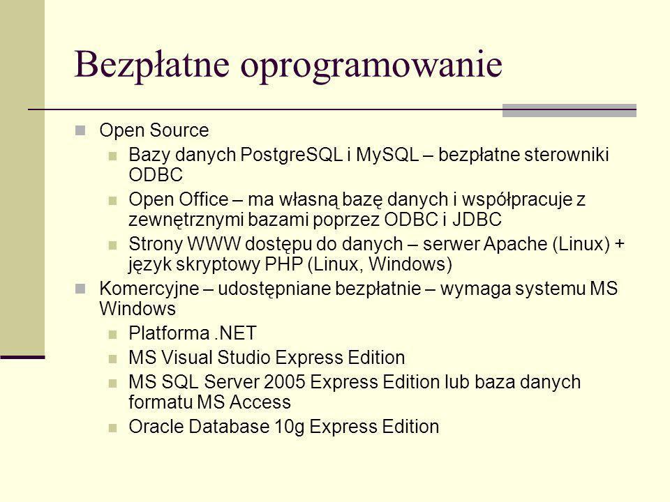 Bezpłatne oprogramowanie