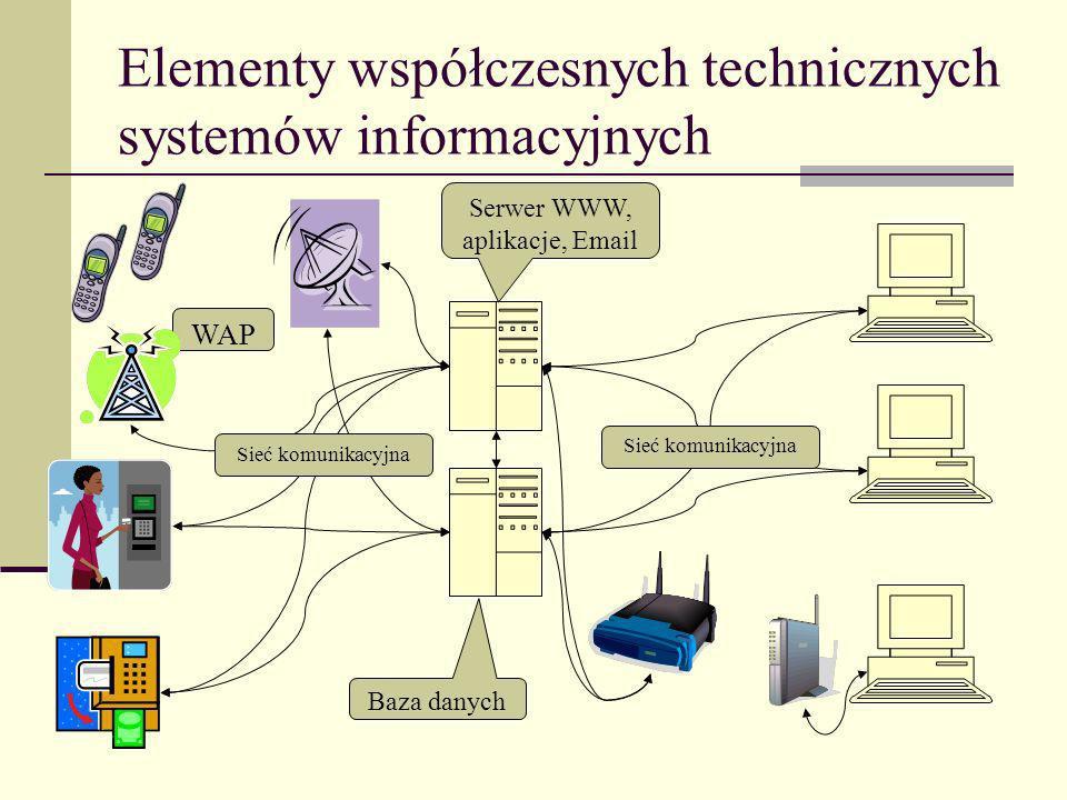Elementy współczesnych technicznych systemów informacyjnych