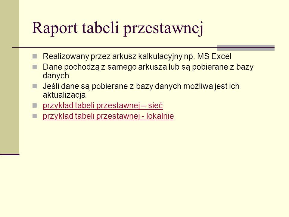 Raport tabeli przestawnej