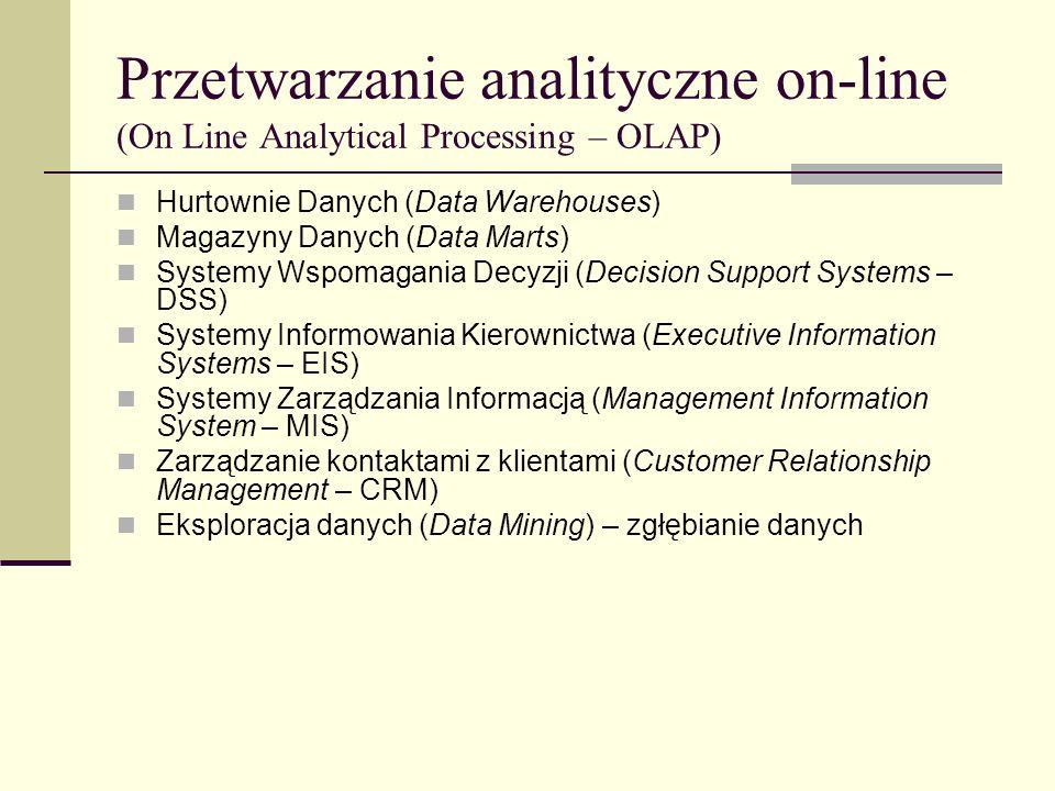 Przetwarzanie analityczne on-line (On Line Analytical Processing – OLAP)