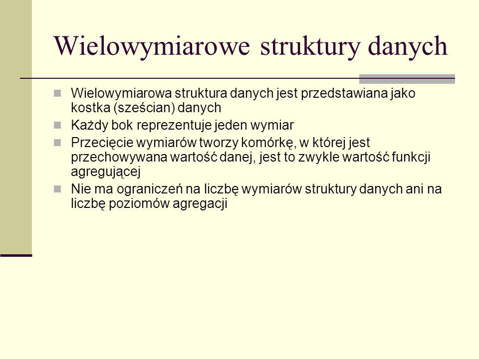 Wielowymiarowe struktury danych