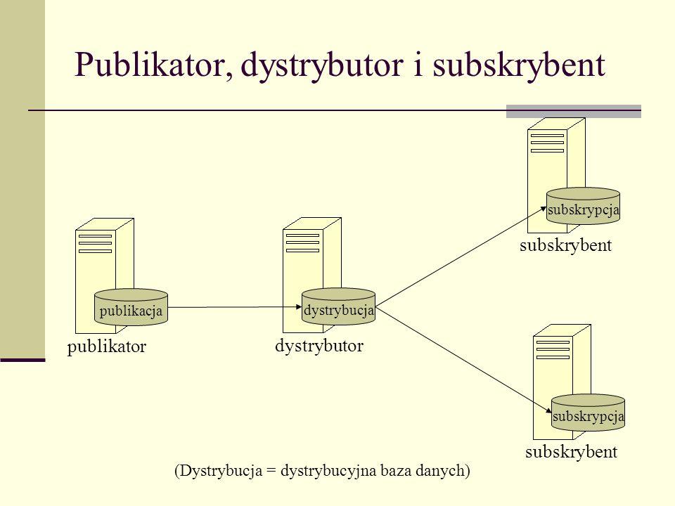 Publikator, dystrybutor i subskrybent
