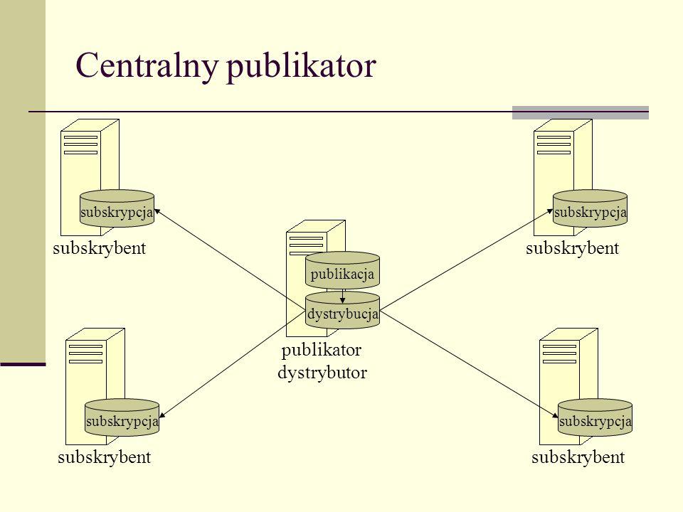 Centralny publikator subskrybent subskrybent publikator dystrybutor