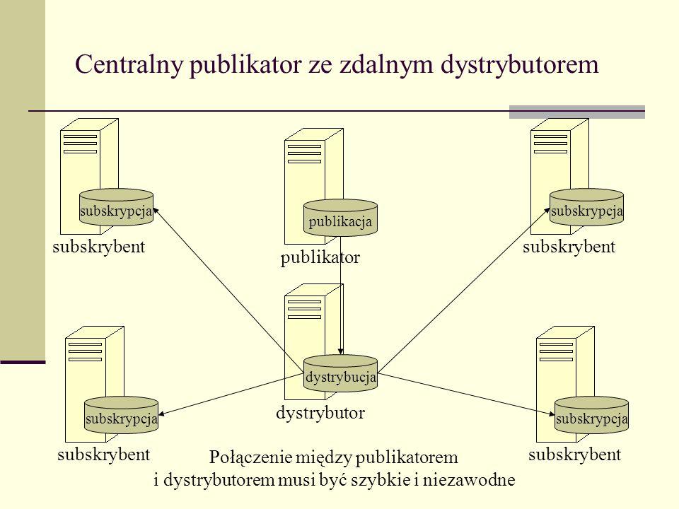 Centralny publikator ze zdalnym dystrybutorem