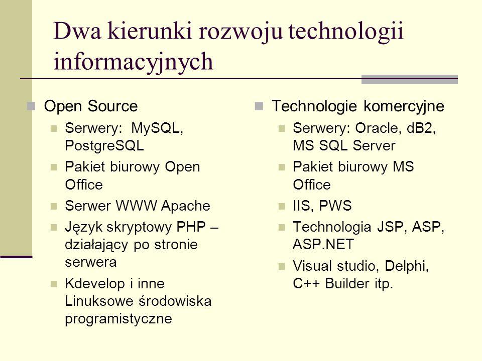 Dwa kierunki rozwoju technologii informacyjnych