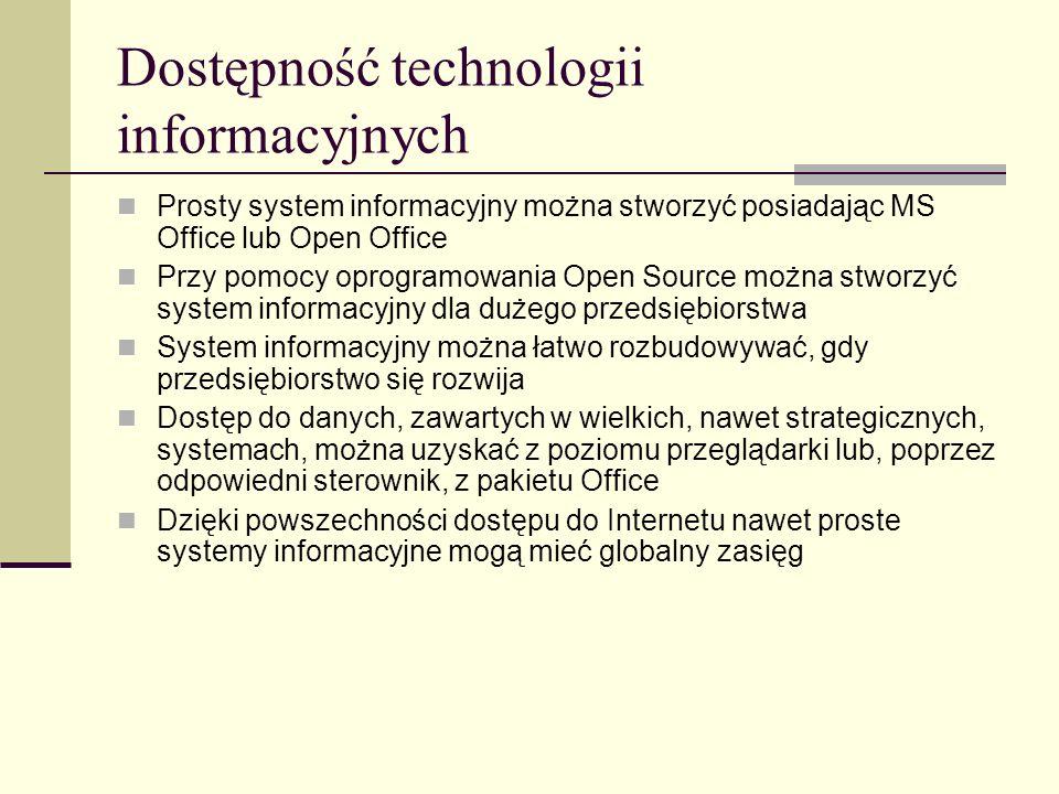 Dostępność technologii informacyjnych