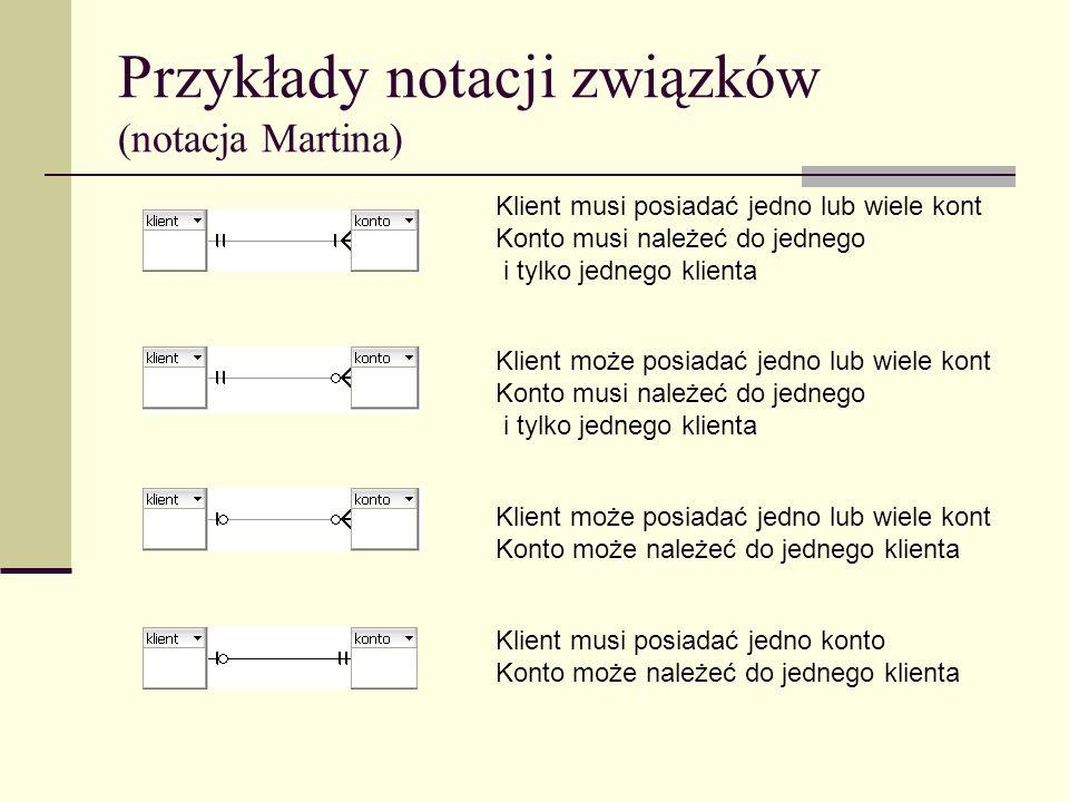 Przykłady notacji związków (notacja Martina)