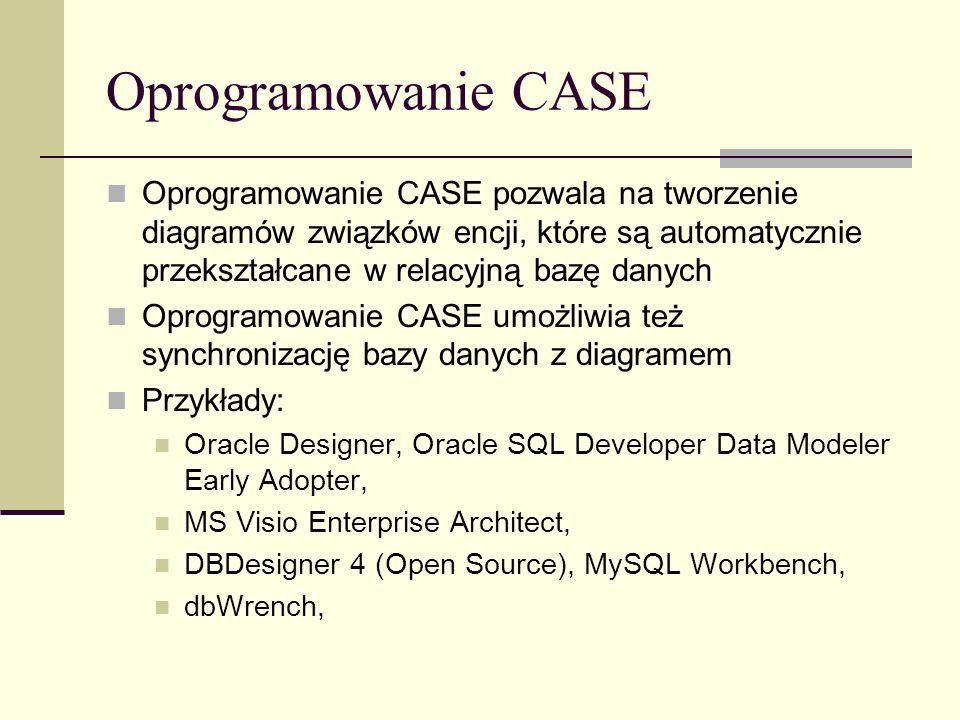 Oprogramowanie CASE Oprogramowanie CASE pozwala na tworzenie diagramów związków encji, które są automatycznie przekształcane w relacyjną bazę danych.