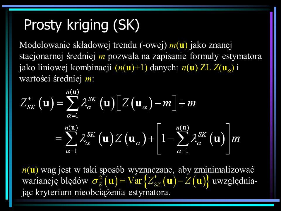 Prosty kriging (SK)