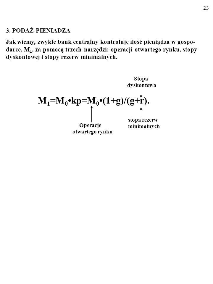 M1=M0•kp=M0•(1+g)/(g+r). 3. PODAŻ PIENIADZA