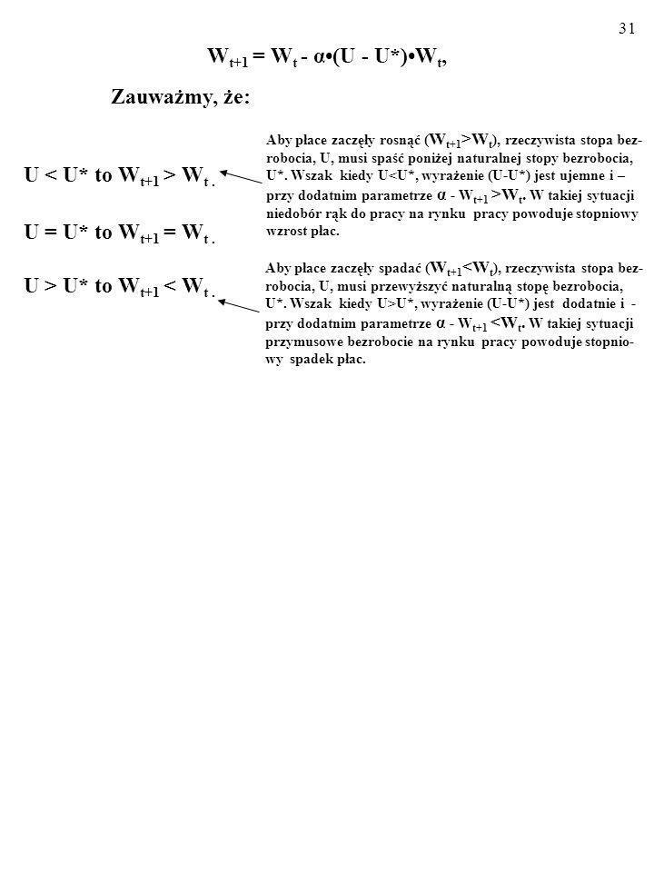 Wt+1 = Wt - α•(U - U*)•Wt, Zauważmy, że: U < U* to Wt+1 > Wt .