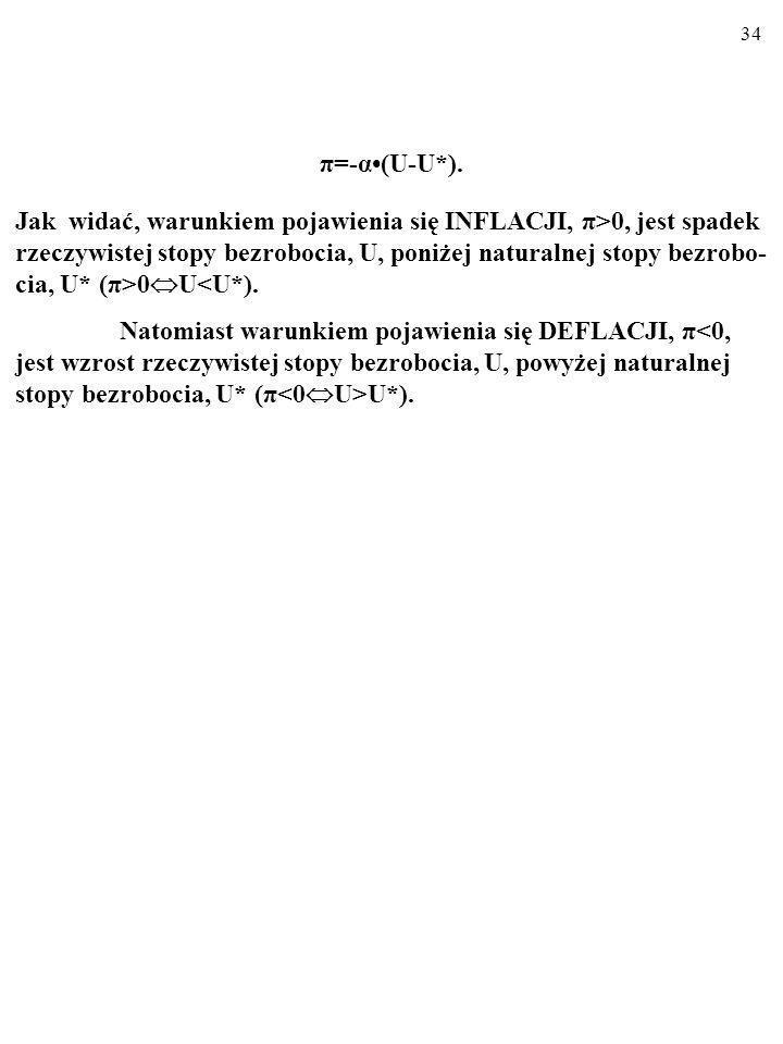 π=-α•(U-U*).