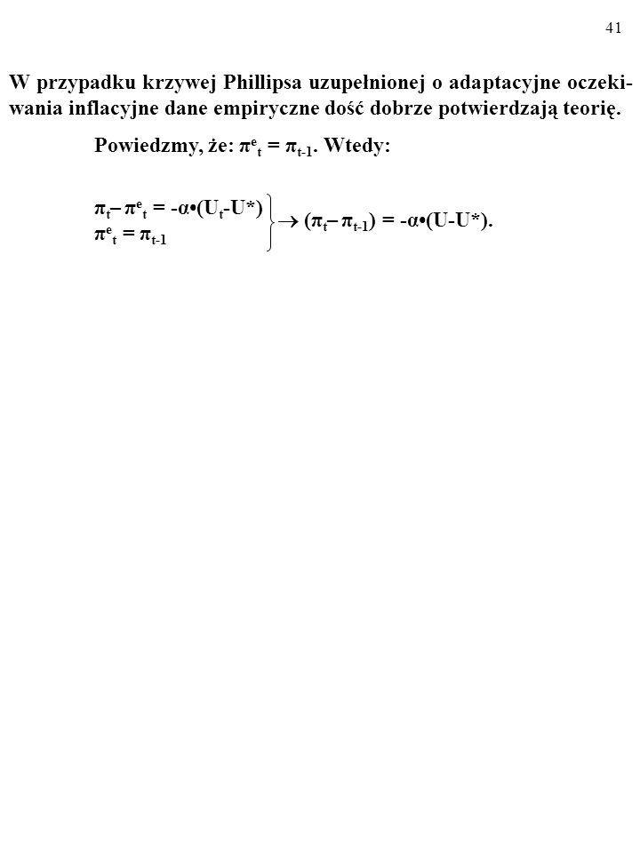 W przypadku krzywej Phillipsa uzupełnionej o adaptacyjne oczeki-wania inflacyjne dane empiryczne dość dobrze potwierdzają teorię.