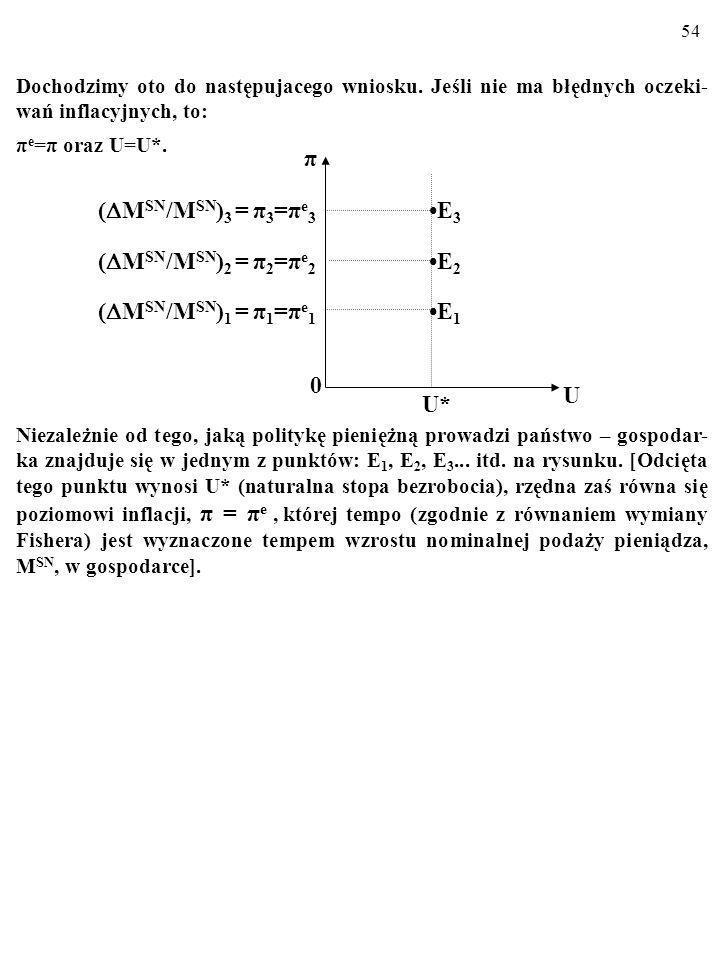 U U* •E3 •E2 •E1 π (MSN/MSN)3 = π3=πe3 (MSN/MSN)2 = π2=πe2