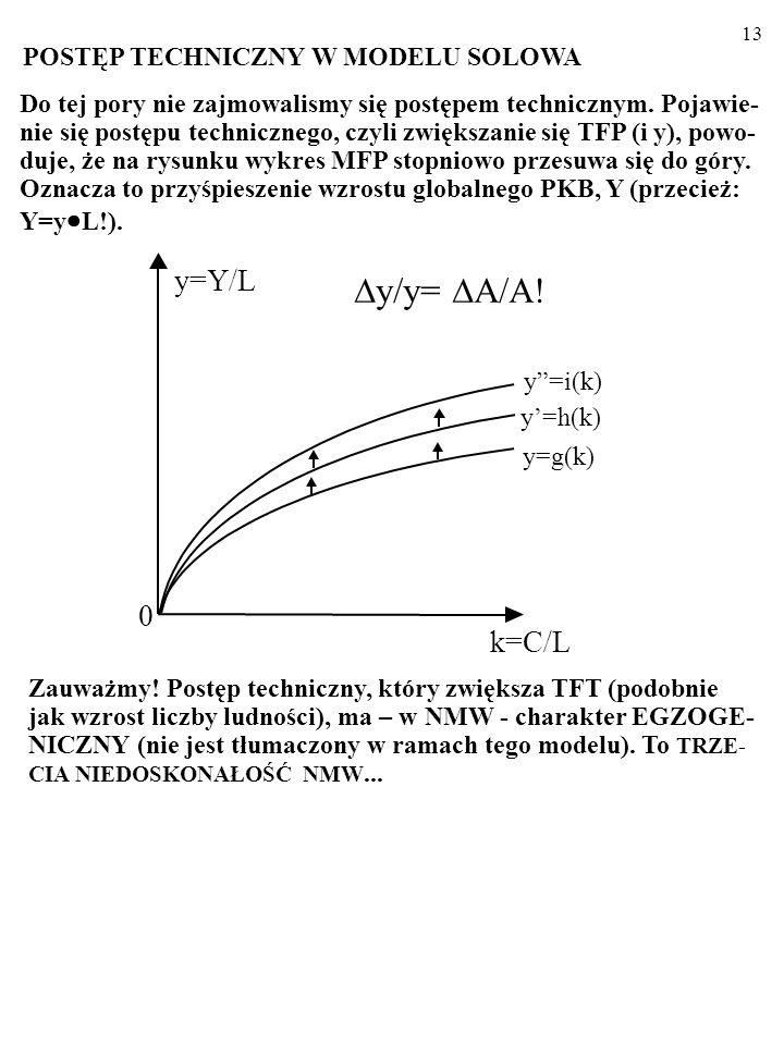 y/y= A/A! y=Y/L k=C/L POSTĘP TECHNICZNY W MODELU SOLOWA