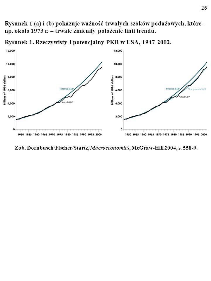 Rysunek 1. Rzeczywisty i potencjalny PKB w USA, 1947-2002.