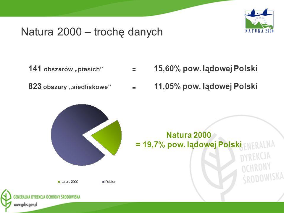 """823 obszary """"siedliskowe Natura 2000 = 19,7% pow. lądowej Polski"""