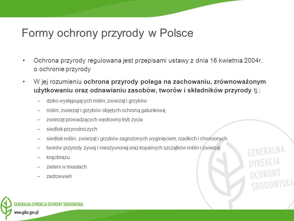 Formy ochrony przyrody w Polsce