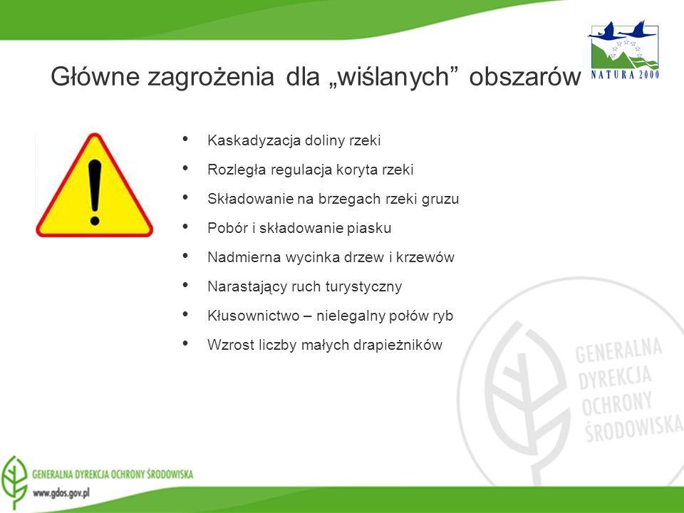 """Główne zagrożenia dla """"wiślanych obszarów"""