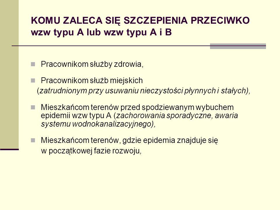 KOMU ZALECA SIĘ SZCZEPIENIA PRZECIWKO wzw typu A lub wzw typu A i B