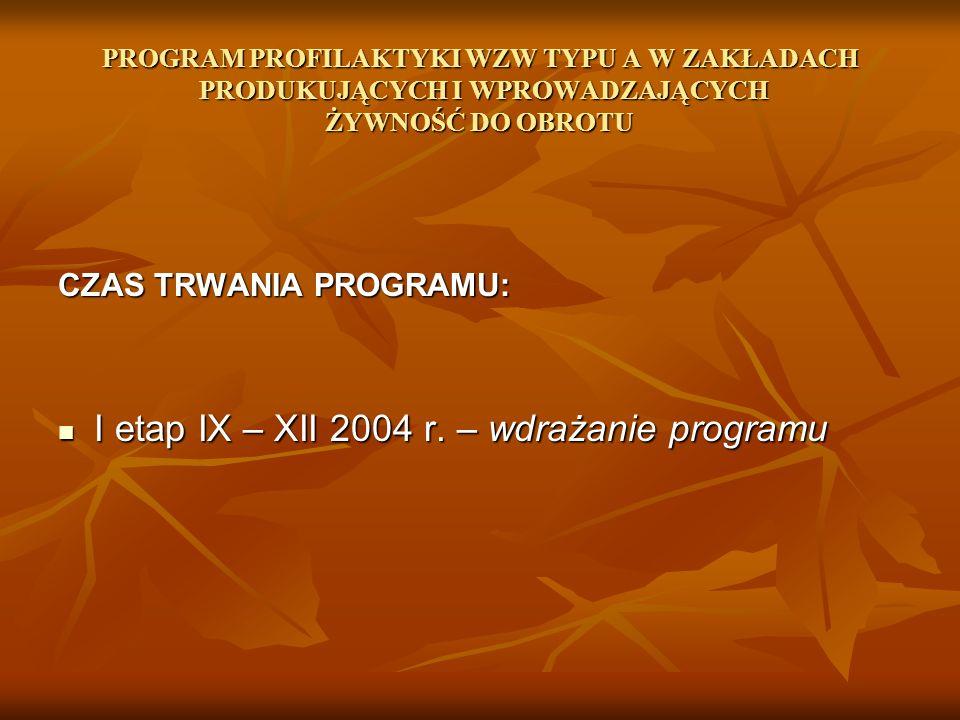 I etap IX – XII 2004 r. – wdrażanie programu
