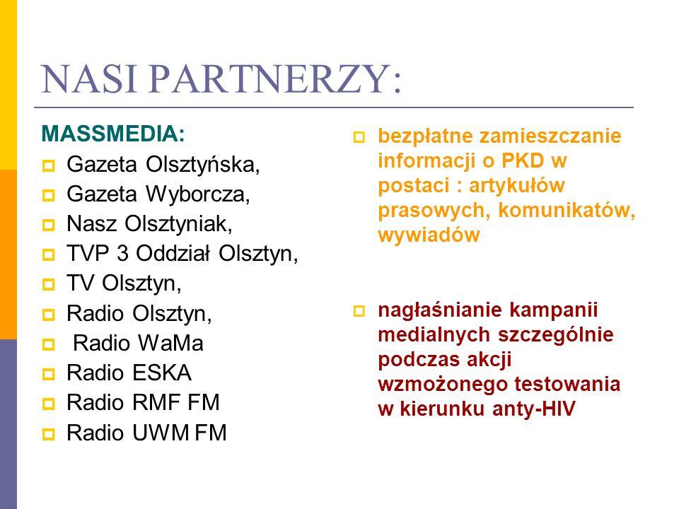 NASI PARTNERZY: MASSMEDIA: Gazeta Olsztyńska, Gazeta Wyborcza,