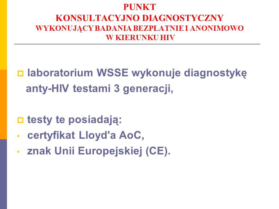 laboratorium WSSE wykonuje diagnostykę anty-HIV testami 3 generacji,