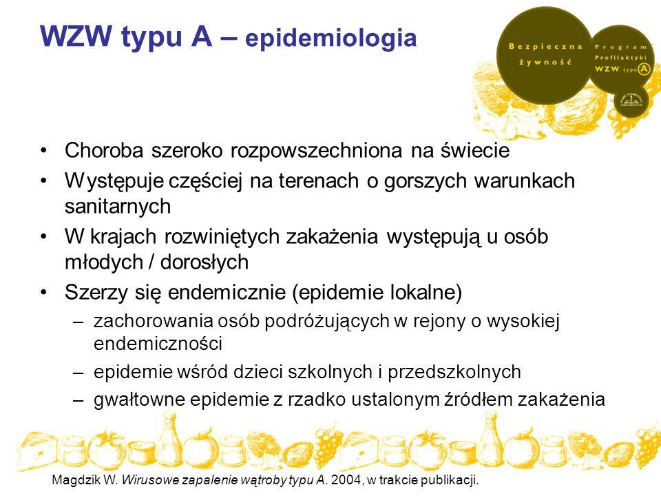 WZW typu A – epidemiologia