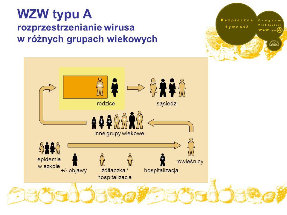 żółtaczka / hospitalizacja