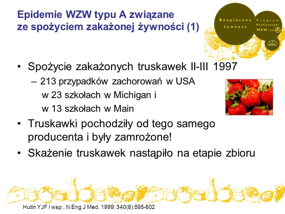 Epidemie WZW typu A związane ze spożyciem zakażonej żywności (1)
