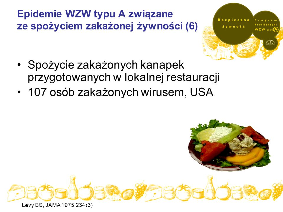 Epidemie WZW typu A związane ze spożyciem zakażonej żywności (6)