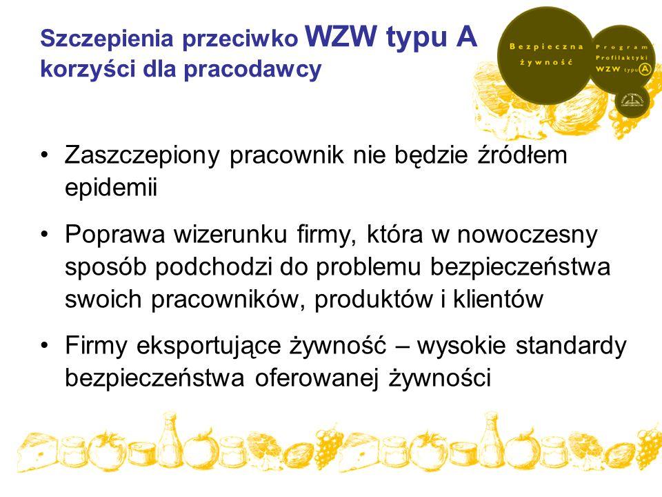 Szczepienia przeciwko WZW typu A korzyści dla pracodawcy