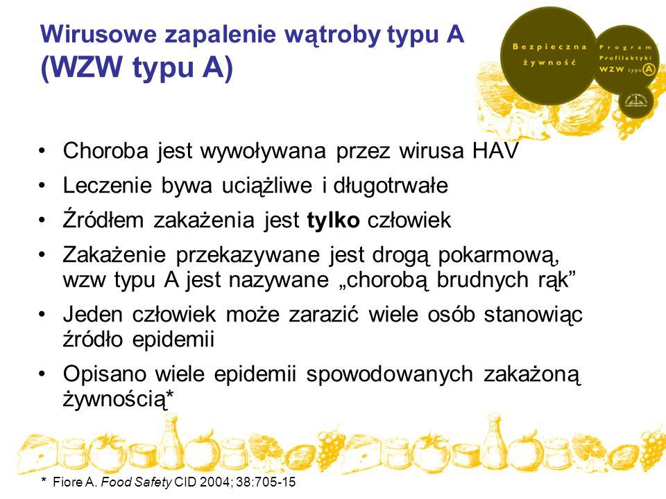Wirusowe zapalenie wątroby typu A (WZW typu A)