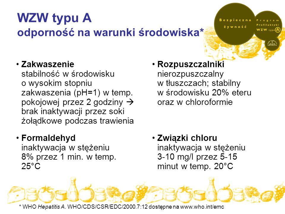 WZW typu A odporność na warunki środowiska*