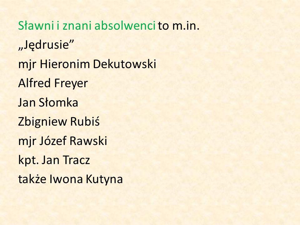 Sławni i znani absolwenci to m. in