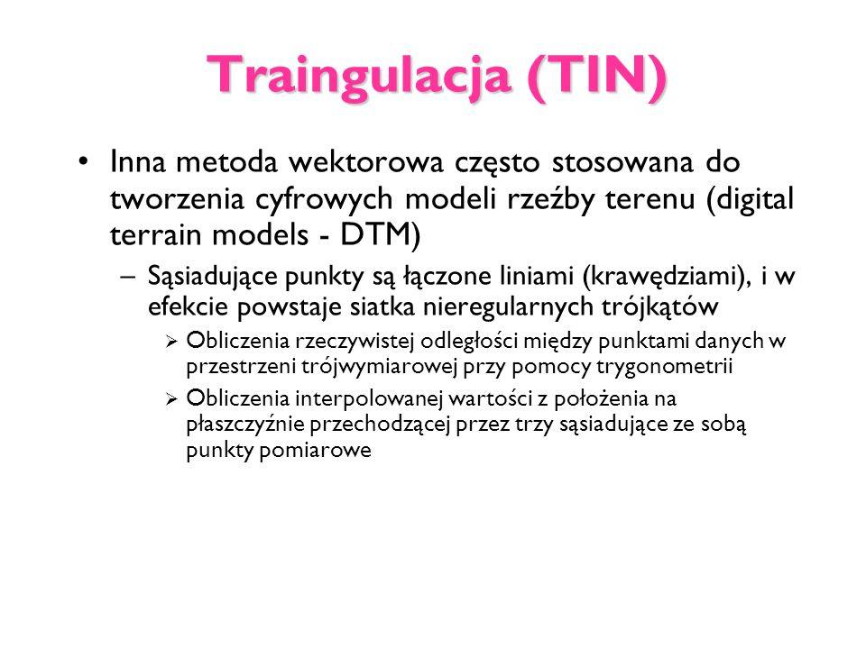 Traingulacja (TIN) Inna metoda wektorowa często stosowana do tworzenia cyfrowych modeli rzeźby terenu (digital terrain models - DTM)