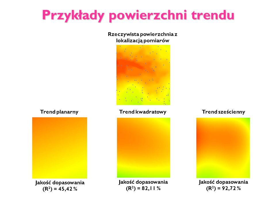 Przykłady powierzchni trendu
