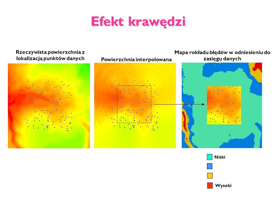 Efekt krawędzi Rzeczywista powierzchnia z lokalizacją punktów danych