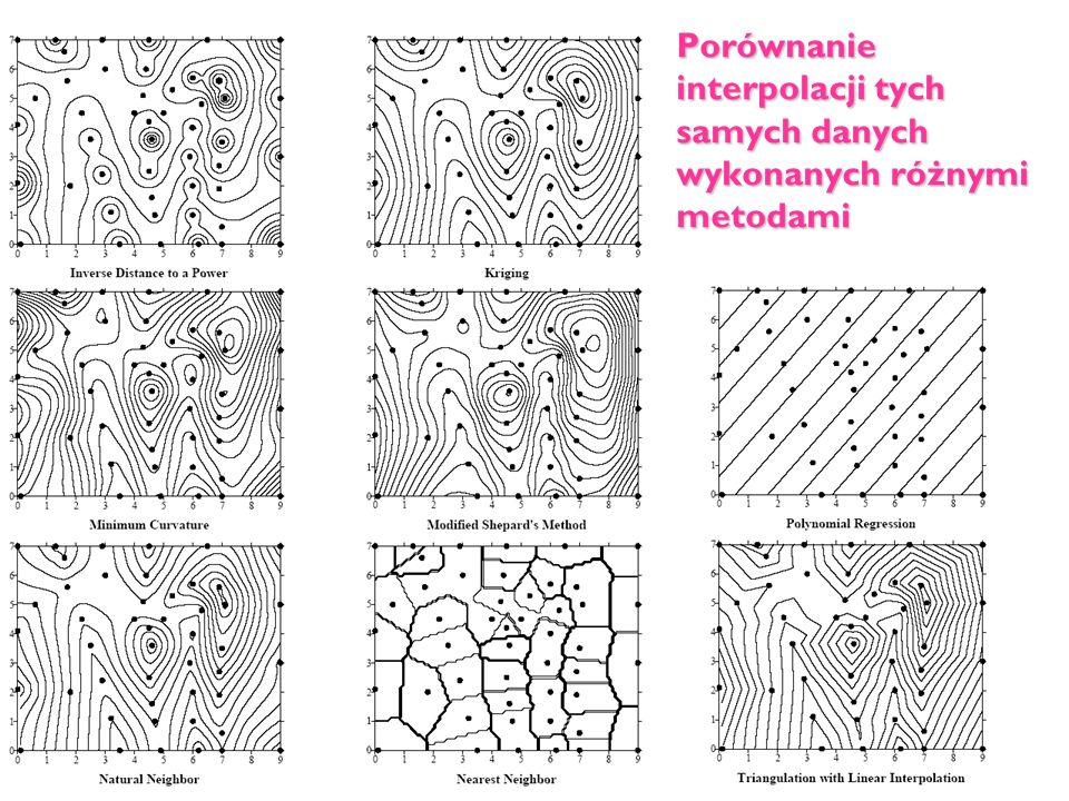 Porównanie interpolacji tych samych danych wykonanych różnymi metodami