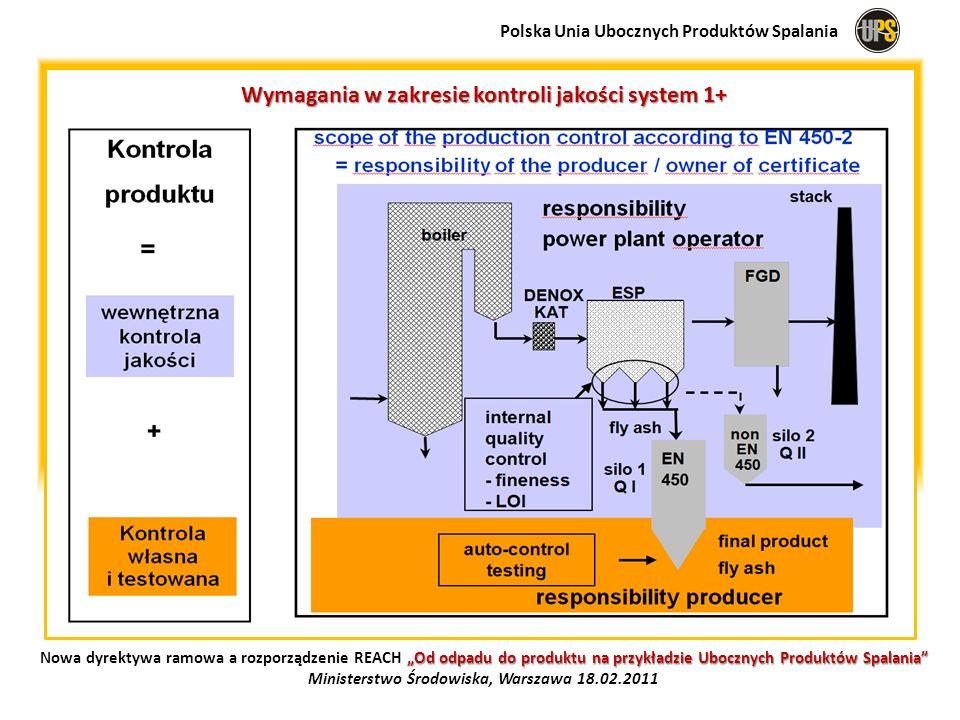 Wymagania w zakresie kontroli jakości system 1+