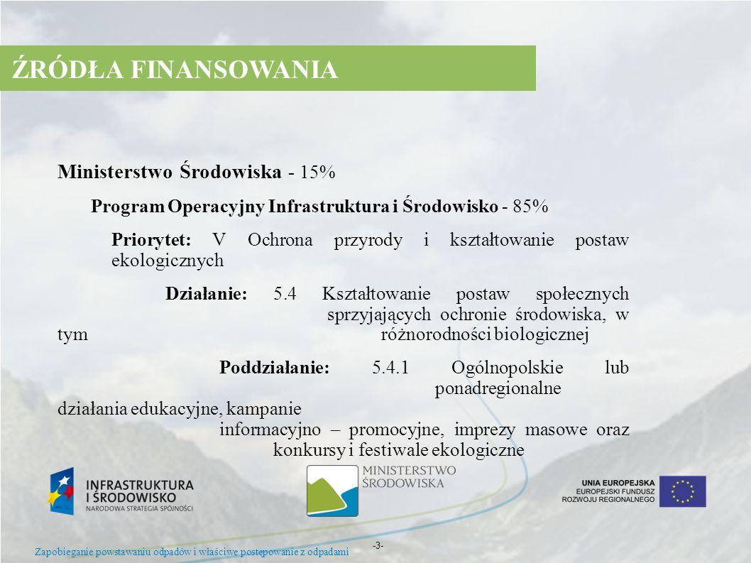 ŹRÓDŁA FINANSOWANIA Ministerstwo Środowiska - 15%