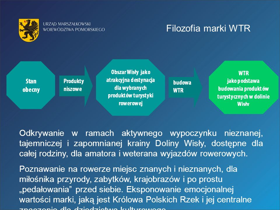 Filozofia marki WTR