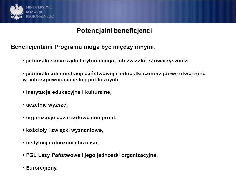 Potencjalni beneficjenci