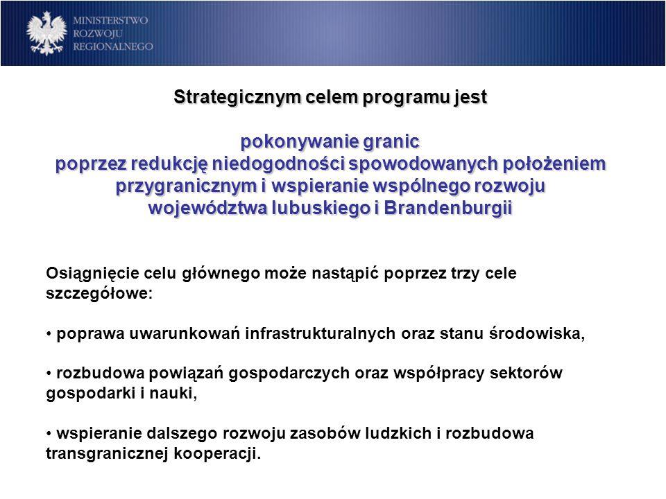 Strategicznym celem programu jest pokonywanie granic
