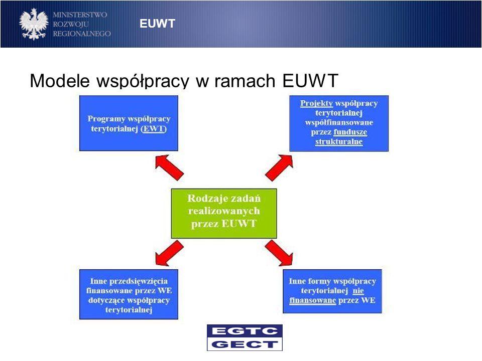 Modele współpracy w ramach EUWT