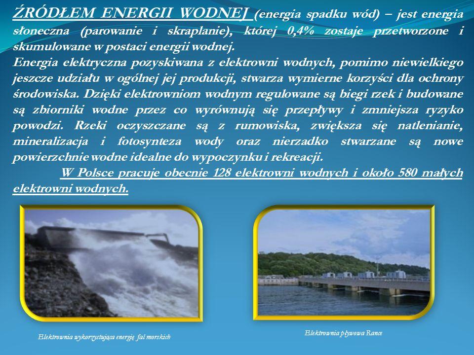 ŹRÓDŁEM ENERGII WODNEJ (energia spadku wód) – jest energia słoneczna (parowanie i skraplanie), której 0,4% zostaje przetworzone i skumulowane w postaci energii wodnej.