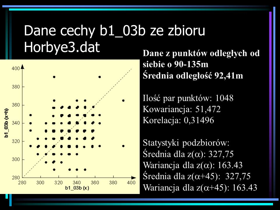 Dane cechy b1_03b ze zbioru Horbye3.dat