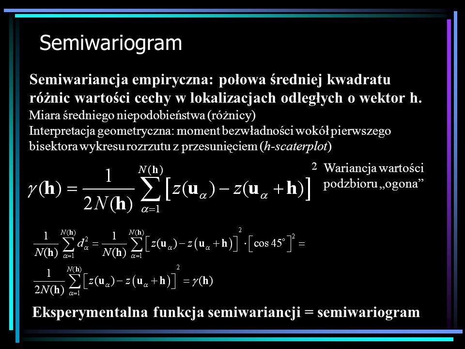 Eksperymentalna funkcja semiwariancji = semiwariogram